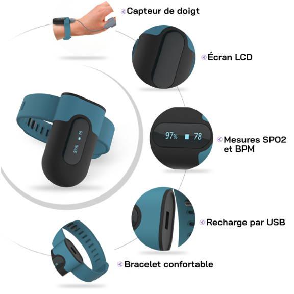 Oxymètre de pouls de poignet portable avec APP PC rapport d'alerte de Vibration pour MPOC apnée du sommeil oxygène moniteur de fréquence cardiaque indications