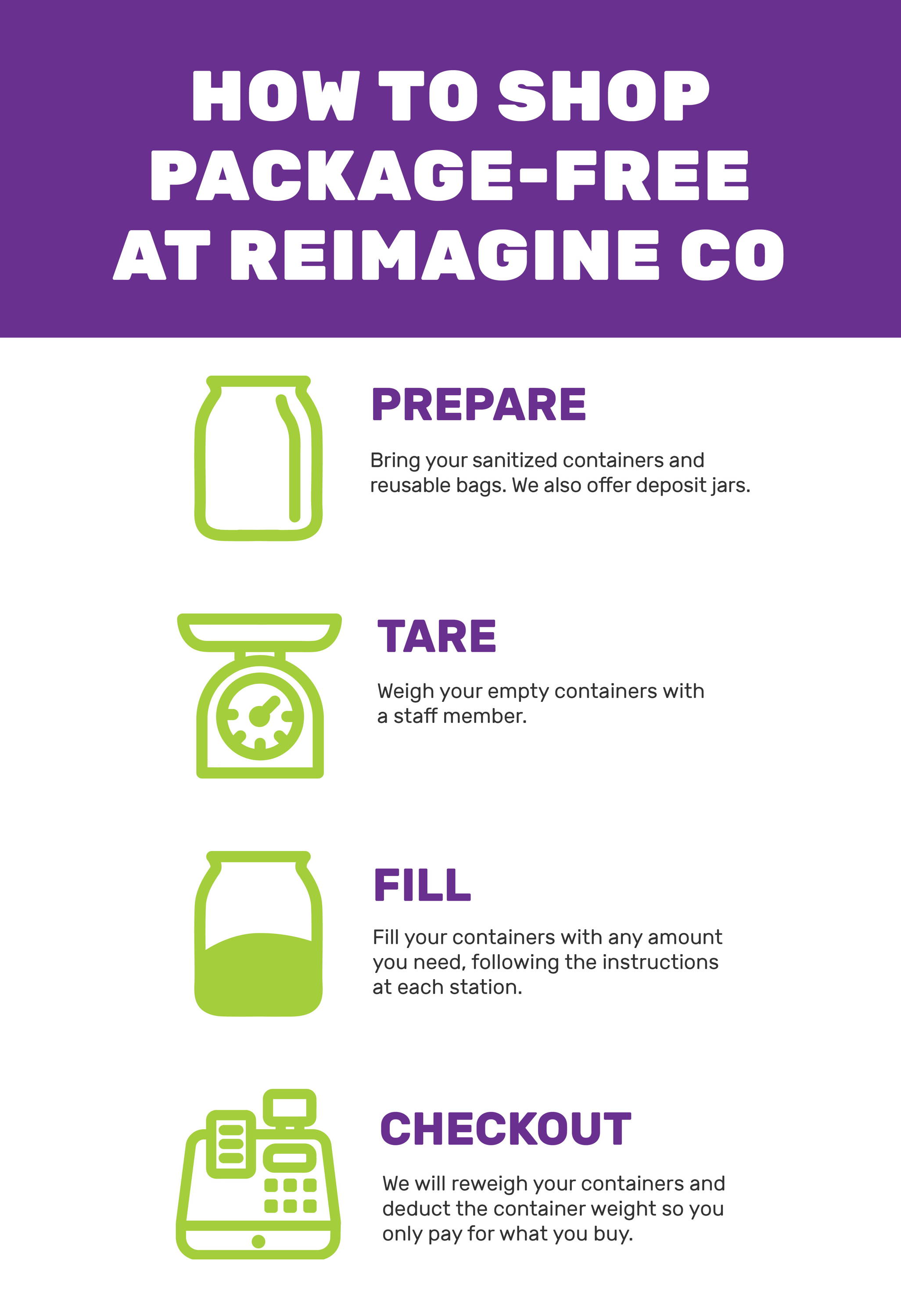 Infographic: How to shop at package free at reimagine. Prepare, tare, fill, and checkout.