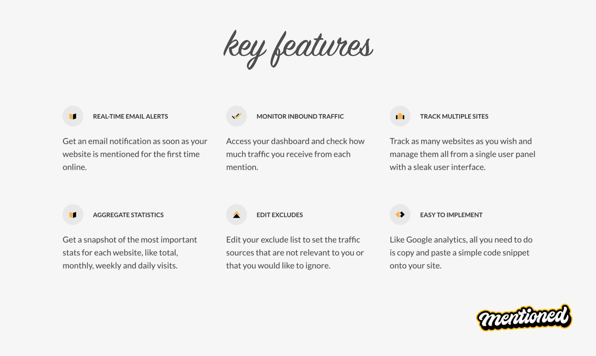 Mentioned App Key Features