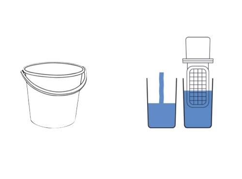 Schema of a bucket and a nomad tester