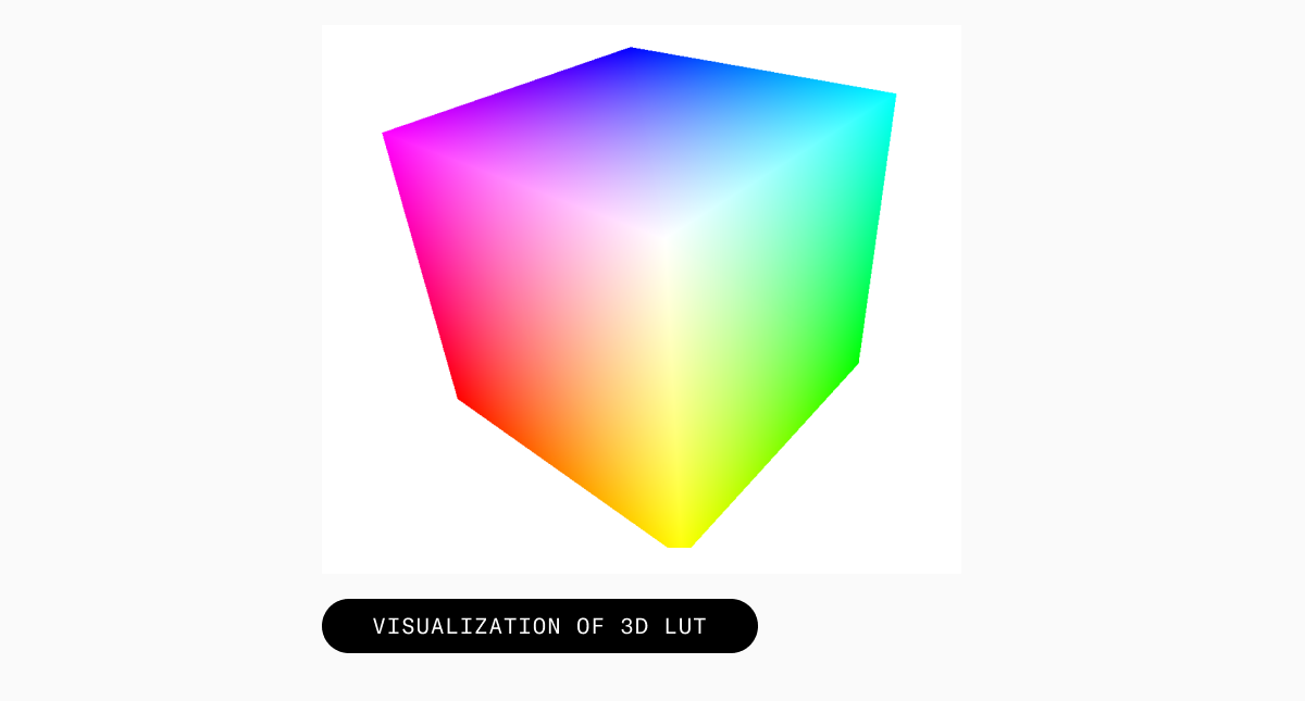 3D color LUT