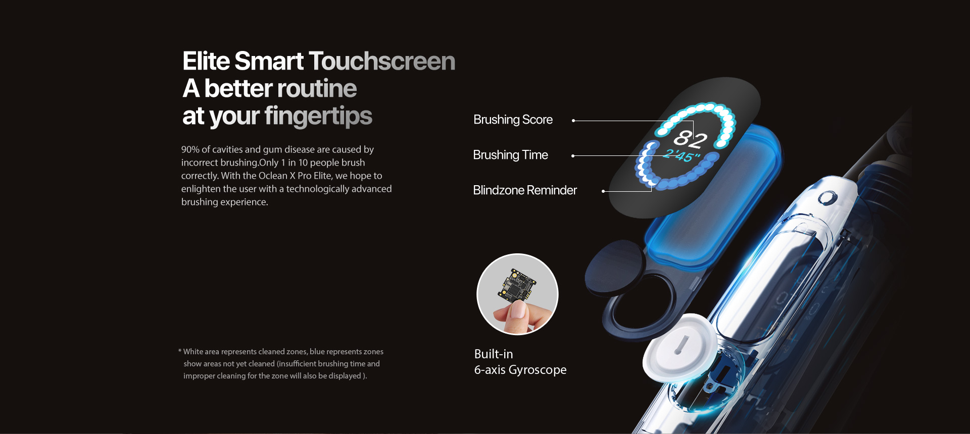 Elite smart touchscreeen a betterroutine at your fingertips