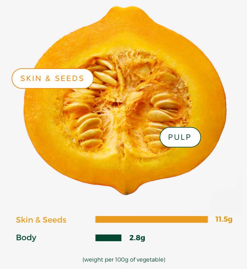 beet whole veggie graphic