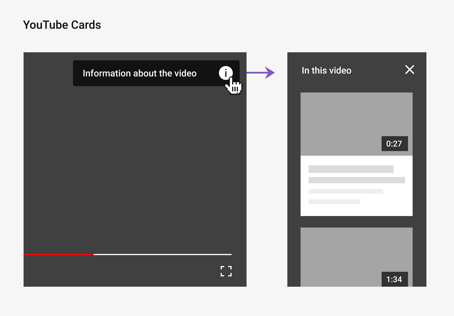 All about Youtube Cards