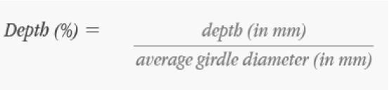 depth formula of the diamond