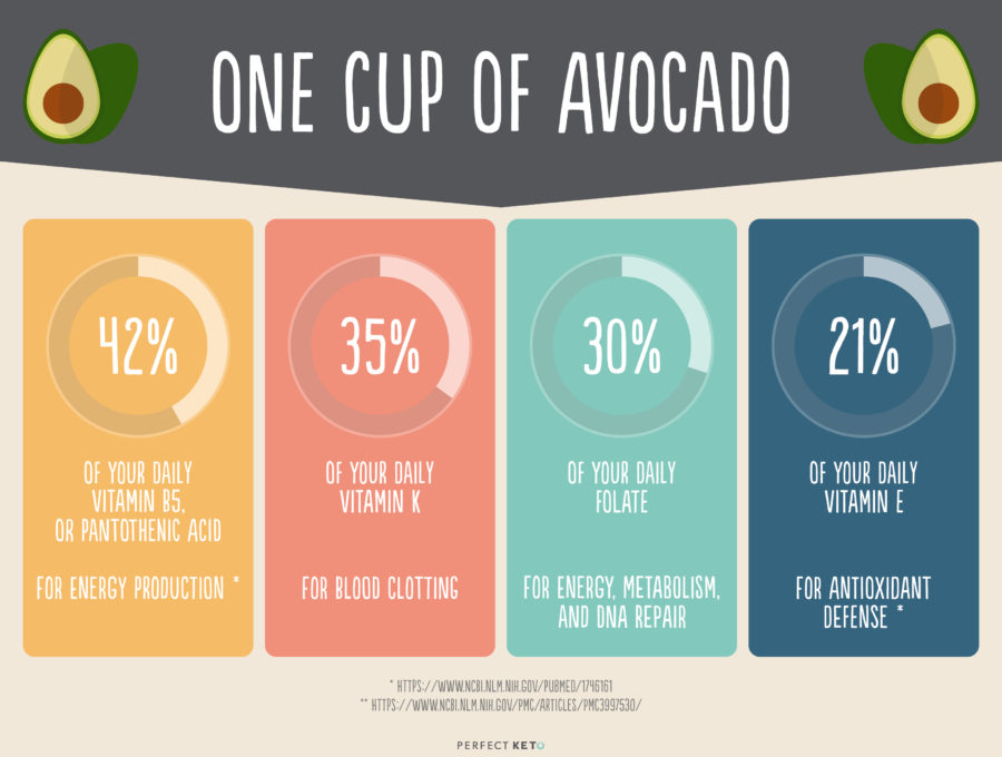 avocado cup.png