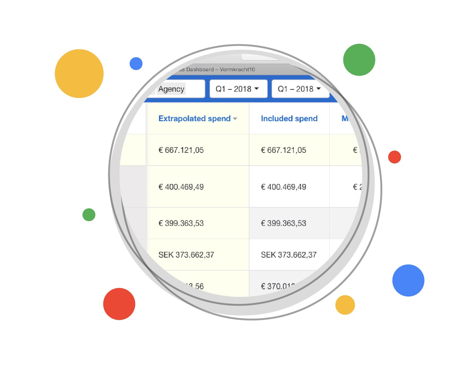 Google Ads Dashboard - 3. Uitwerking