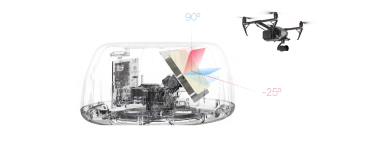 Tracktenna can automatically adjust itself to point in the direction of the user's drone
