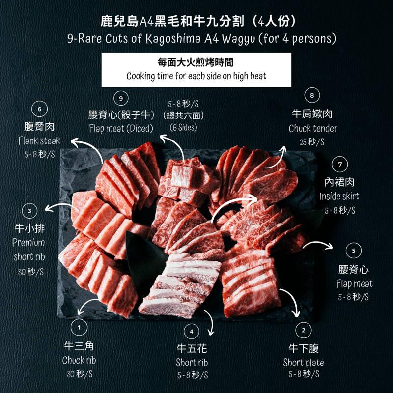 鹿兒島A4黑毛和牛9分割拼盤(4人份)|Double Chefs Market