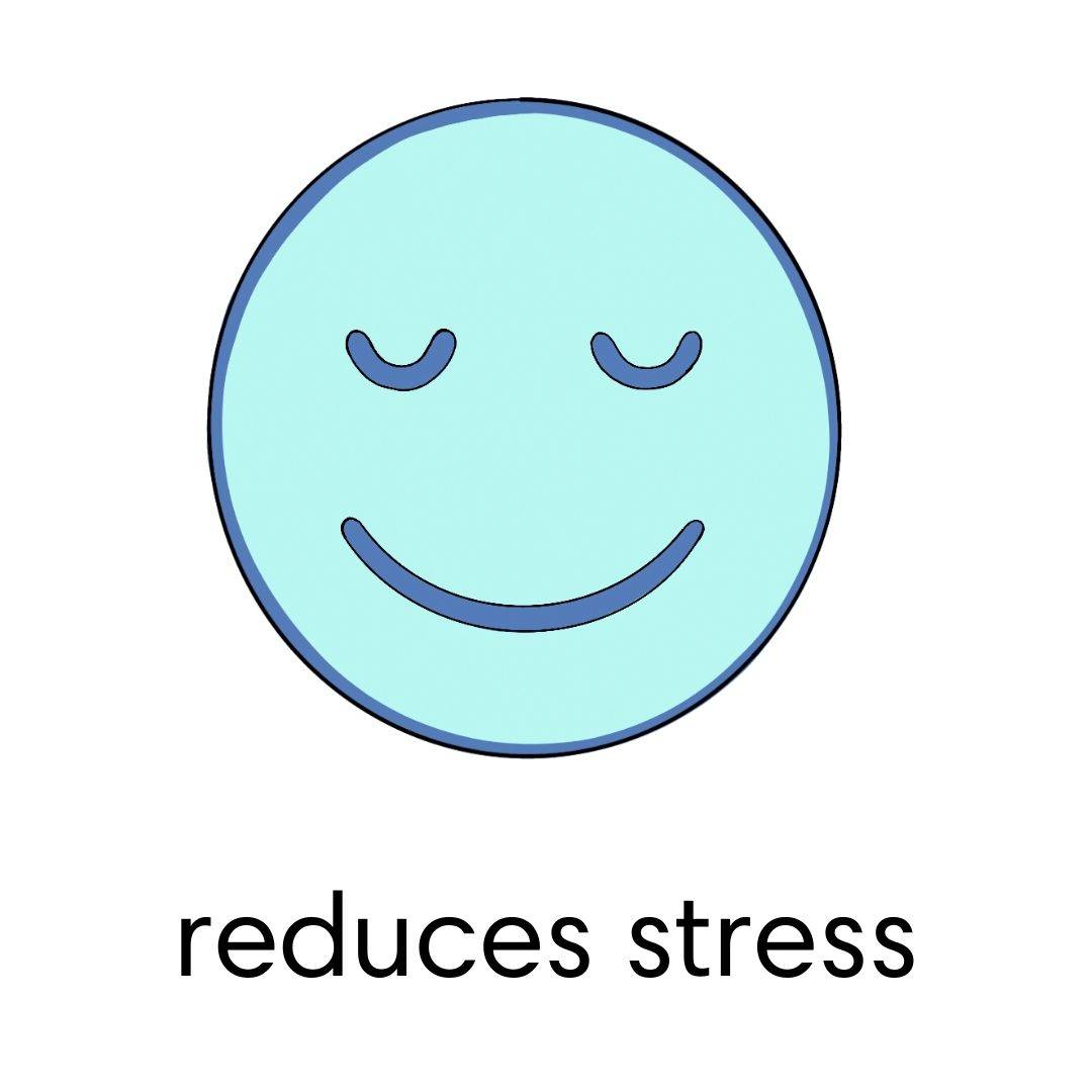 Reduces stress and anxiety
