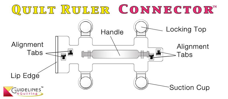 Quilt Ruler Connector for Regular Acrylic Rulers ... : guidelines for quilting - Adamdwight.com