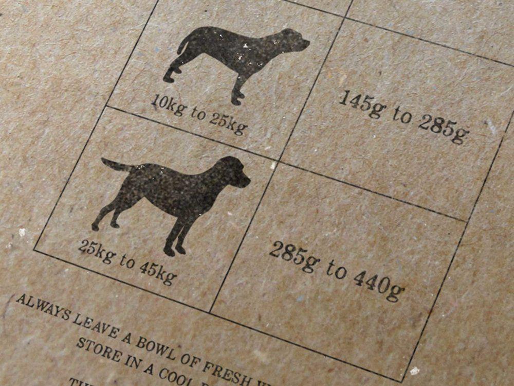 Wolfworthy_packaging_detail_photo7.jpg