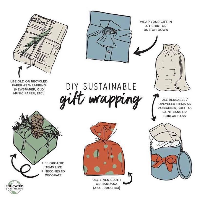 Sustainable gift wrapping ideas!