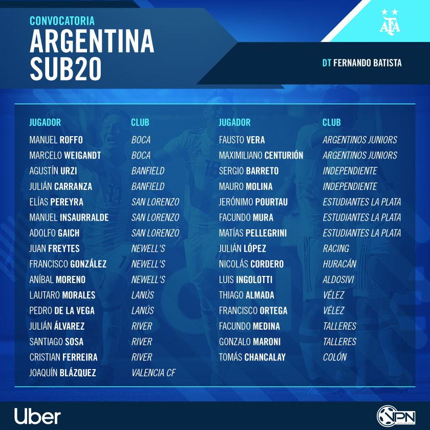 Jugadores convocados sub 20
