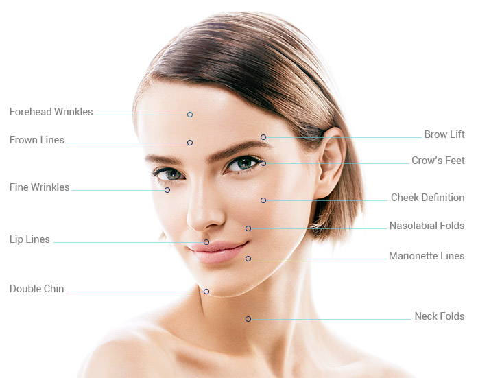 HIFU Ultraformer skin clinic details