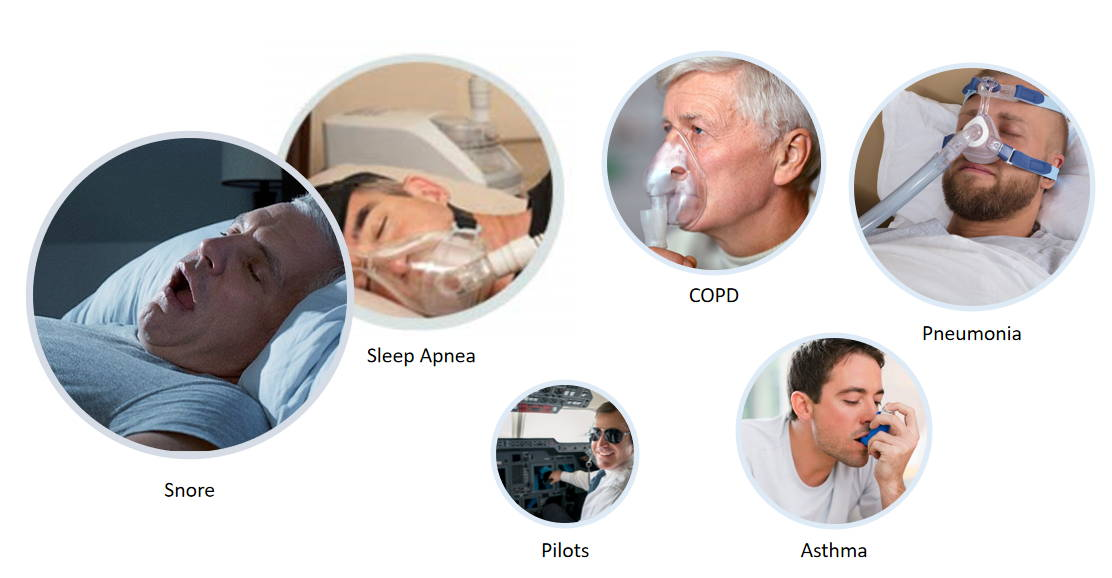sleep apnea, COPD, snorer, aviation,asthma, benefit from wellue o2ring