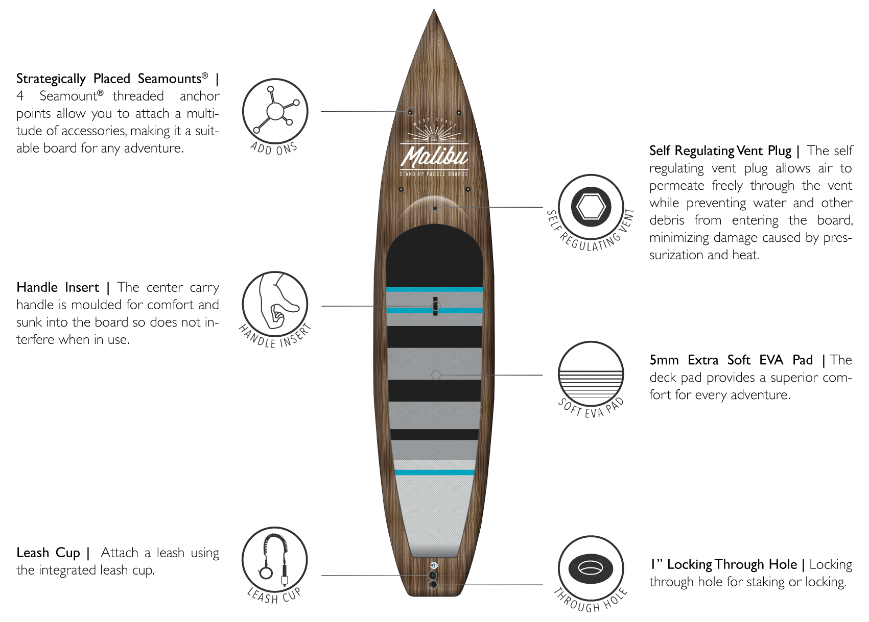 Malibu tour pau hana sup paddle board features strategically placed seamount system threaded anchor points center grab handle designed for comfort maneuvering the board leash cup to attach coiled leash self regulating vent plug 5mm Eva pad 1 inch locking though hole