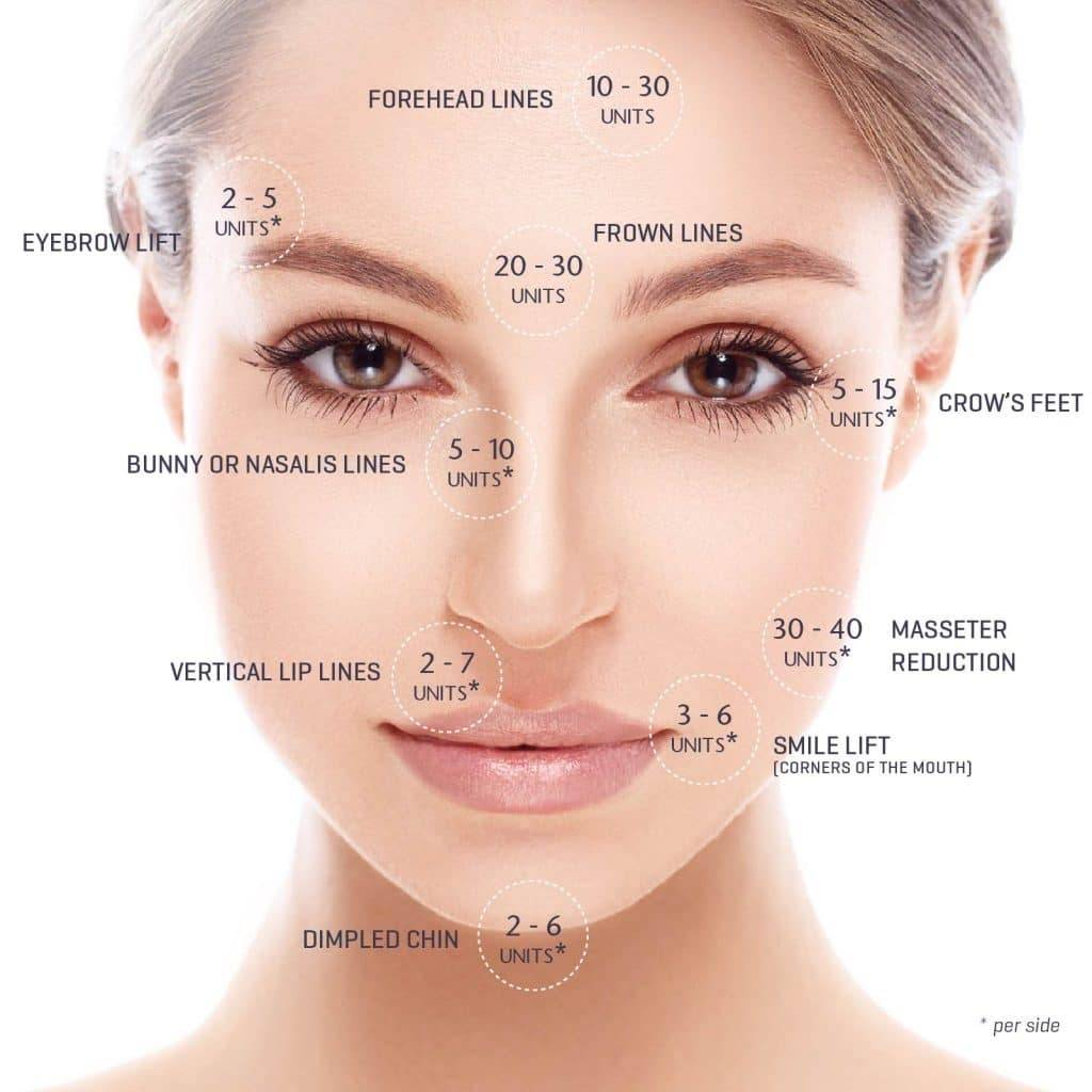 Procedure - Botox - California Cosmetics