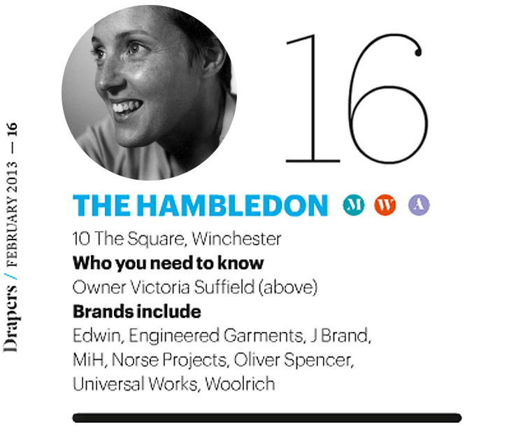 6e7387cada0 Drapers Inspiring Indies – The Hambledon Website