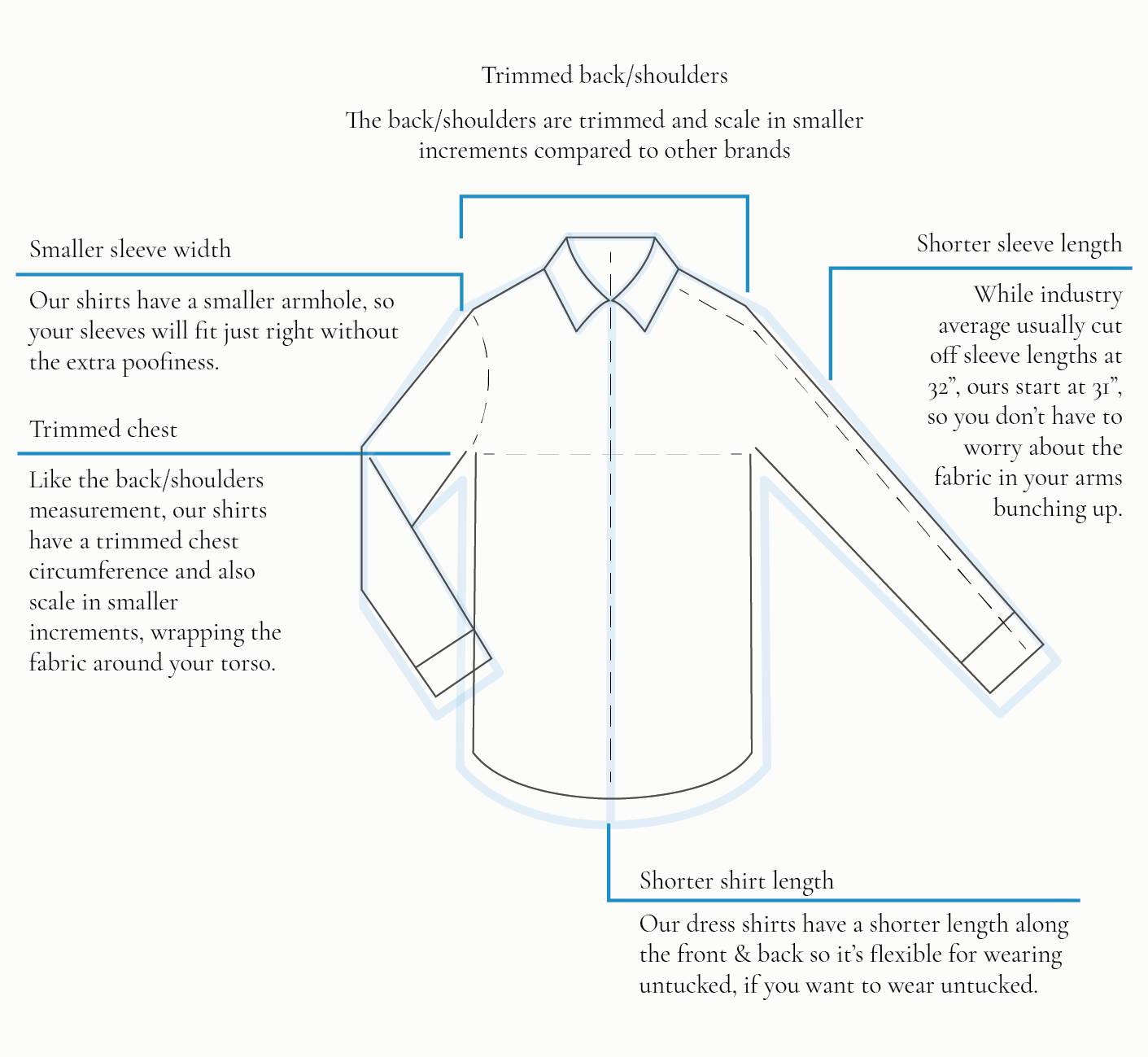 slim-dress-shirt-infographic-sleeves-chest-shirt-length