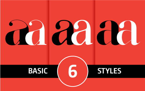 basic must have fonts packages