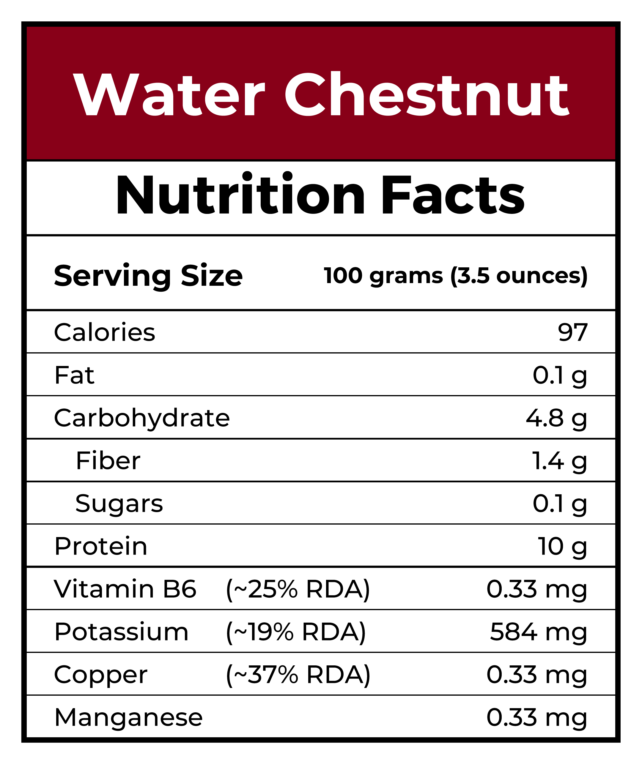 water-chestnuts-nutrient-facts.jpg