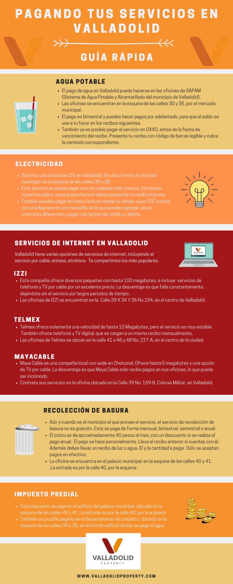 Guía rápida de servicios básicos en Valladolid Yucatán.