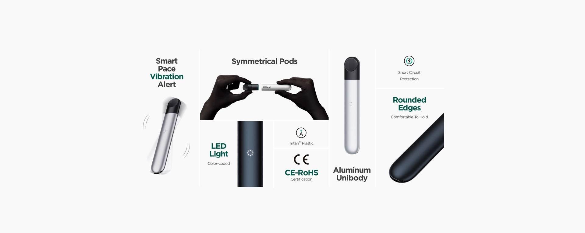 RELX Device use symmetrical pods.