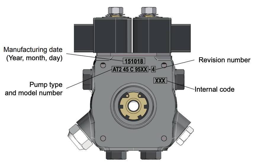 A2L, AP 2/3, AT 2/3, AM and OT2 Pump Markings