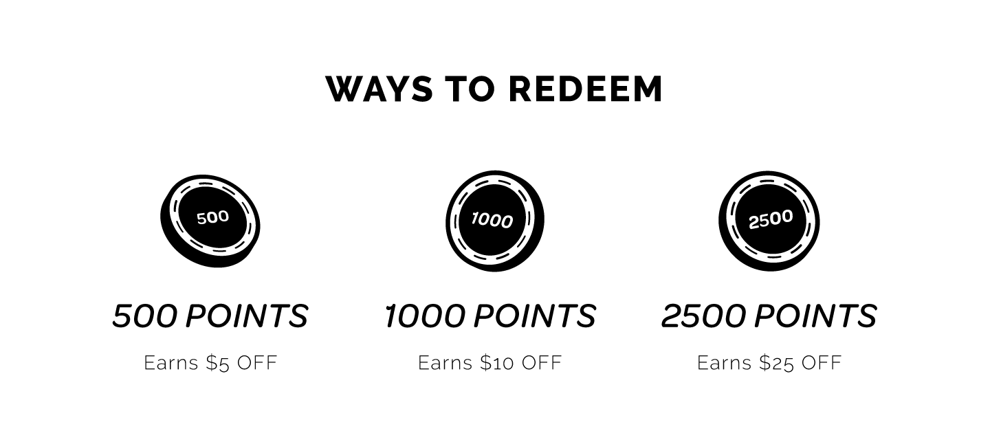 500 points can be redeemed for $5 off. 1000 points can be redeemed for $10 off. 2500 points, can be redeemed for $25 off.