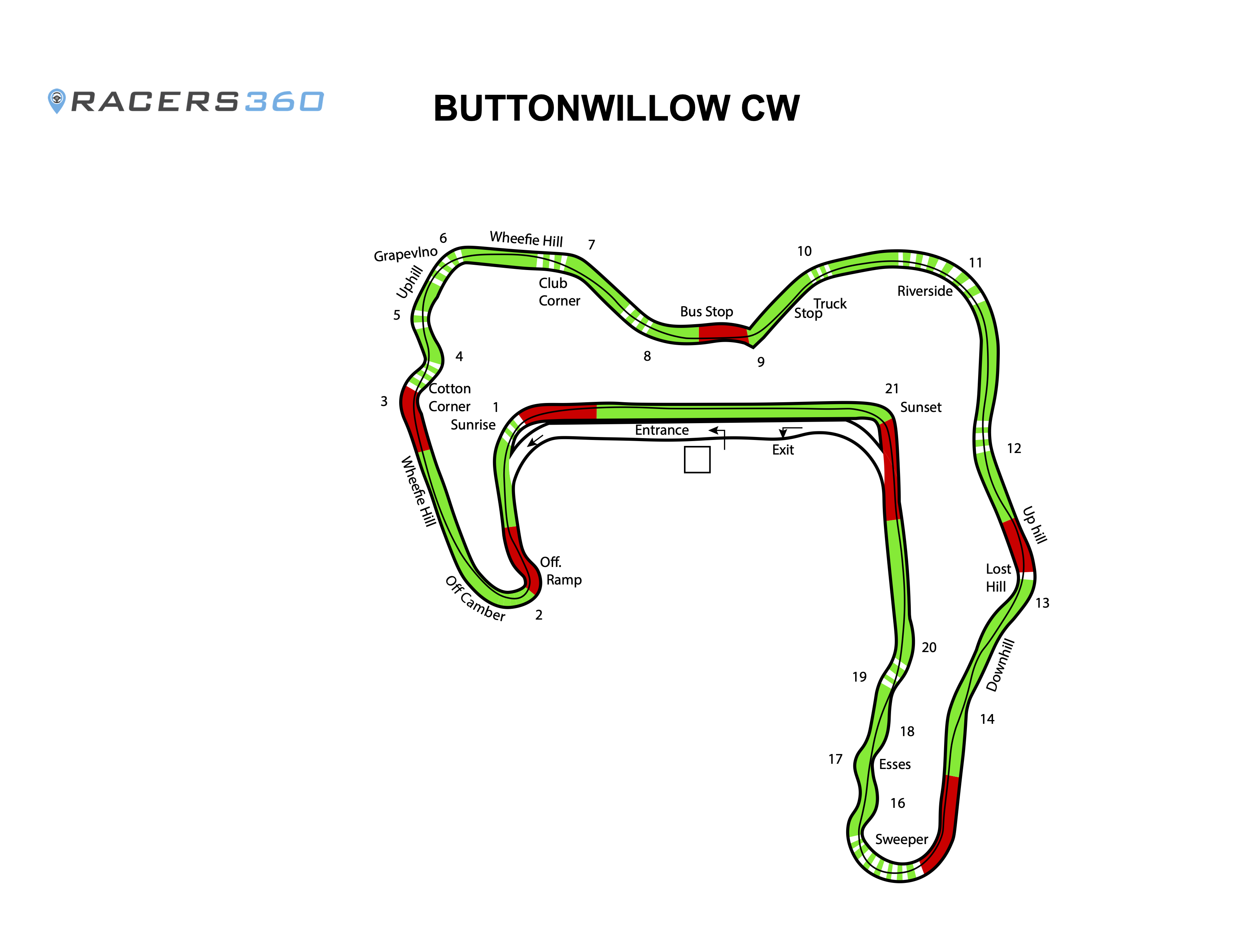 buttonwillow-track-map