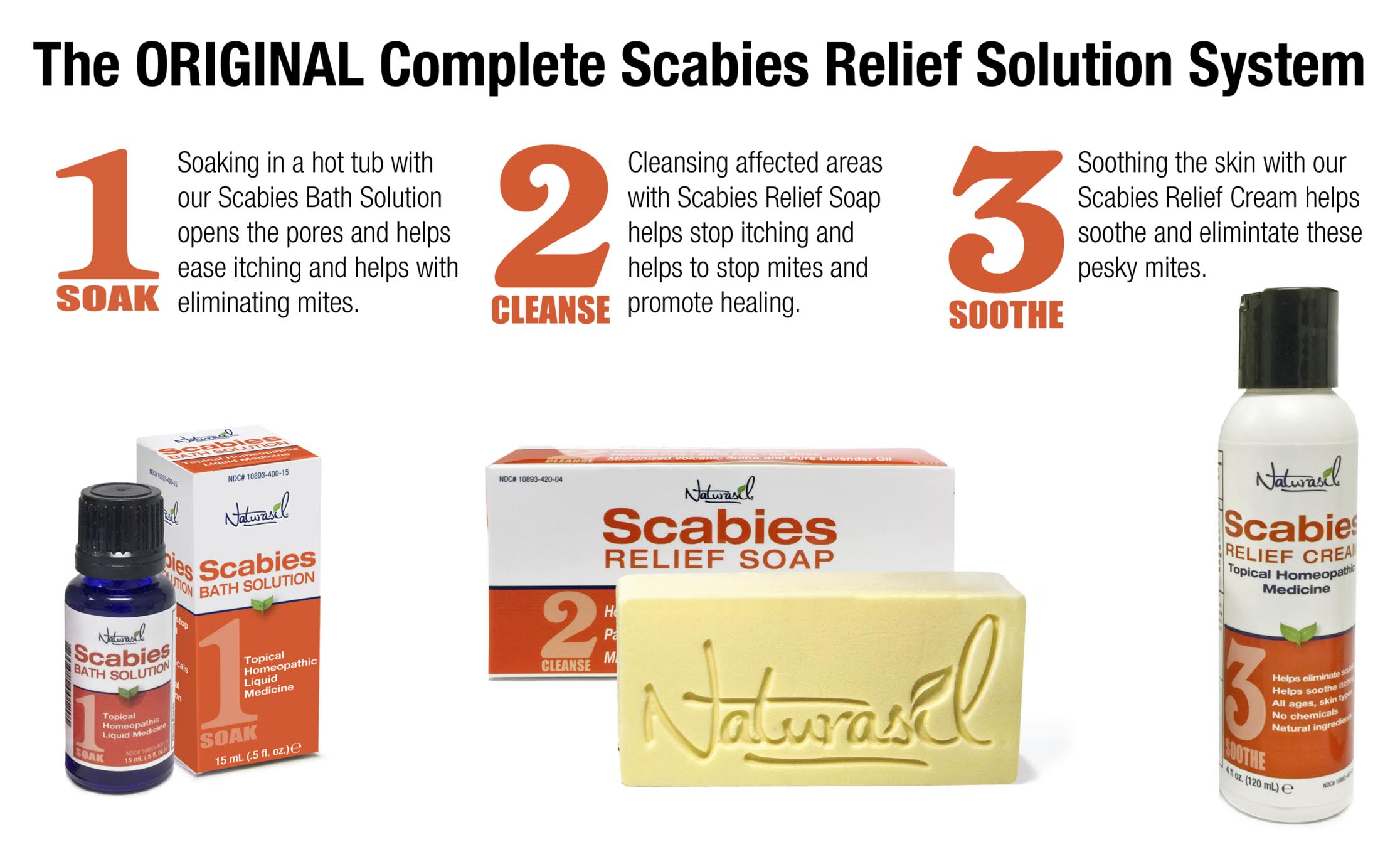 Scabies Treatment System