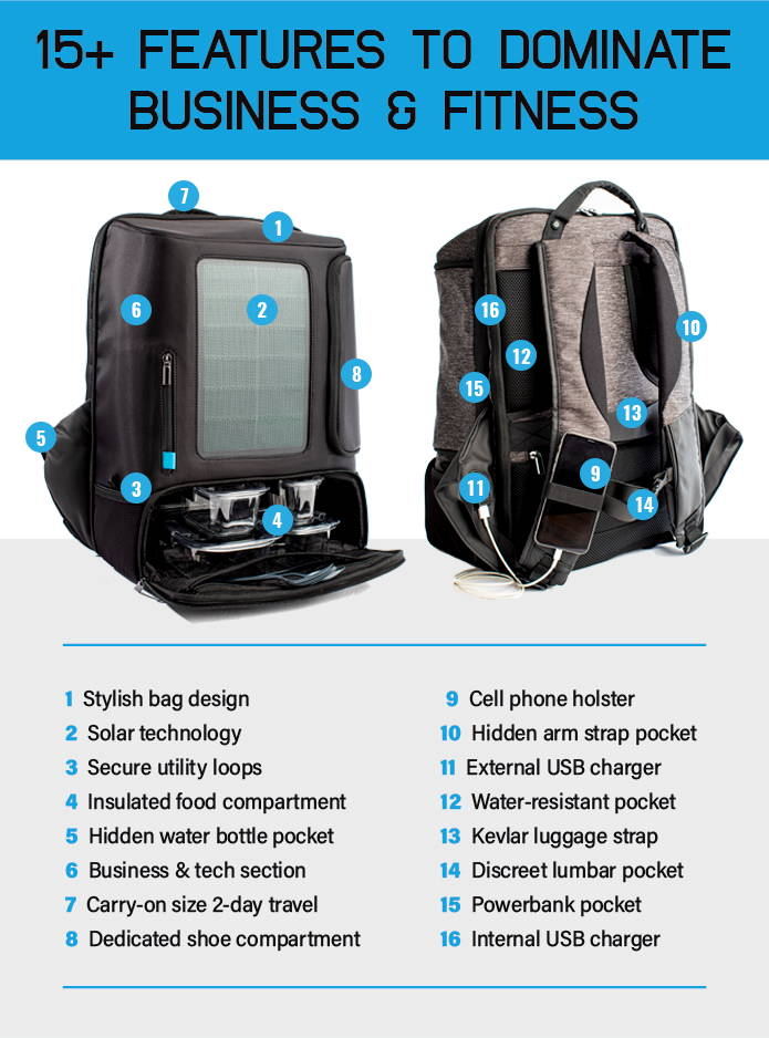 Laptop Backpack, Best Travel Backpack TSA approved, Commuter Backpack, Solar panel charger, Fitness Backpack, RuK Backpack, Solar Backpack