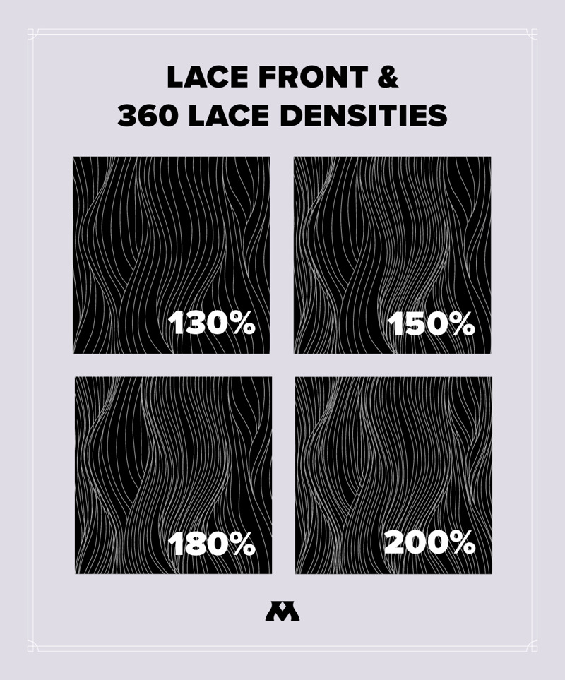 hair density guide