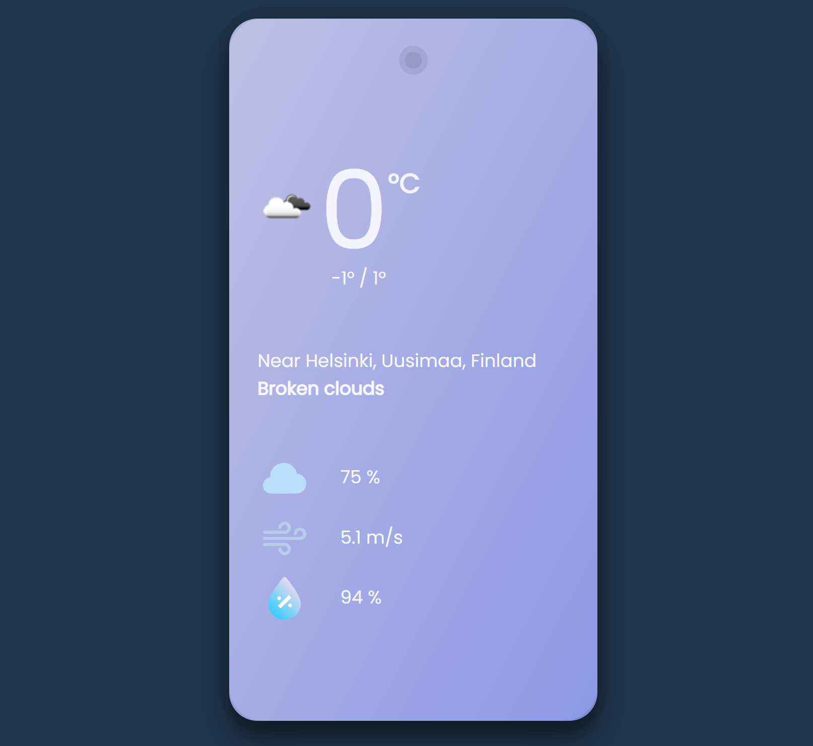 Secure local weather 2