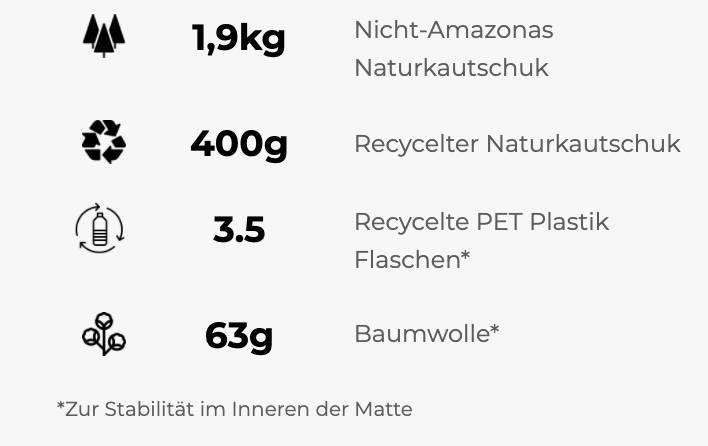 Recycelter Naturkautschuk Öko Yogamatte