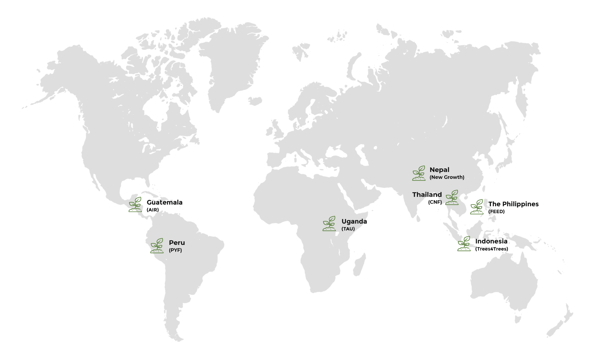 World map with showing the location of the different Eco Matcher projects