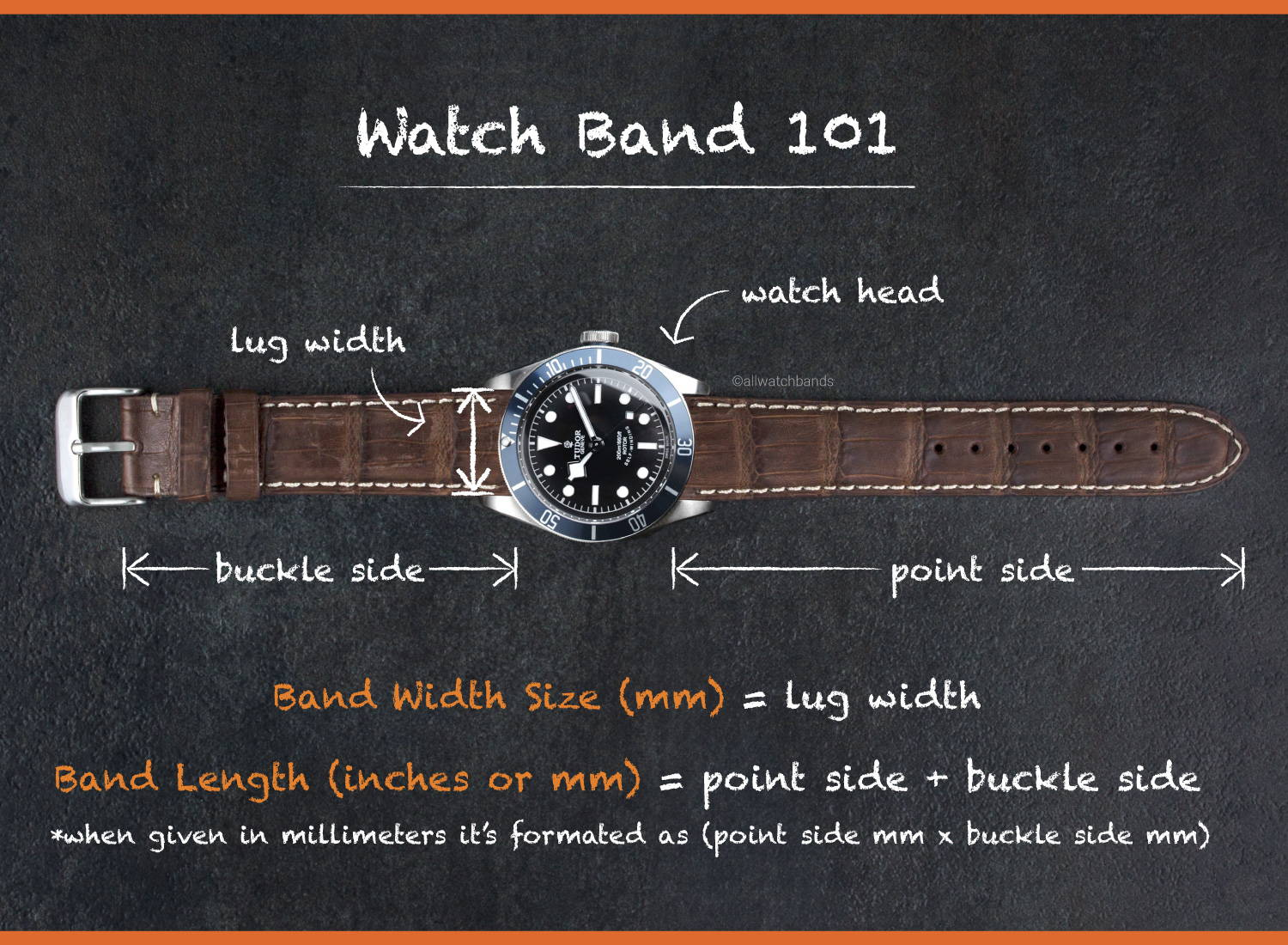 16b49ef98 Watch Band Measuring Guide - allwatchbands.com