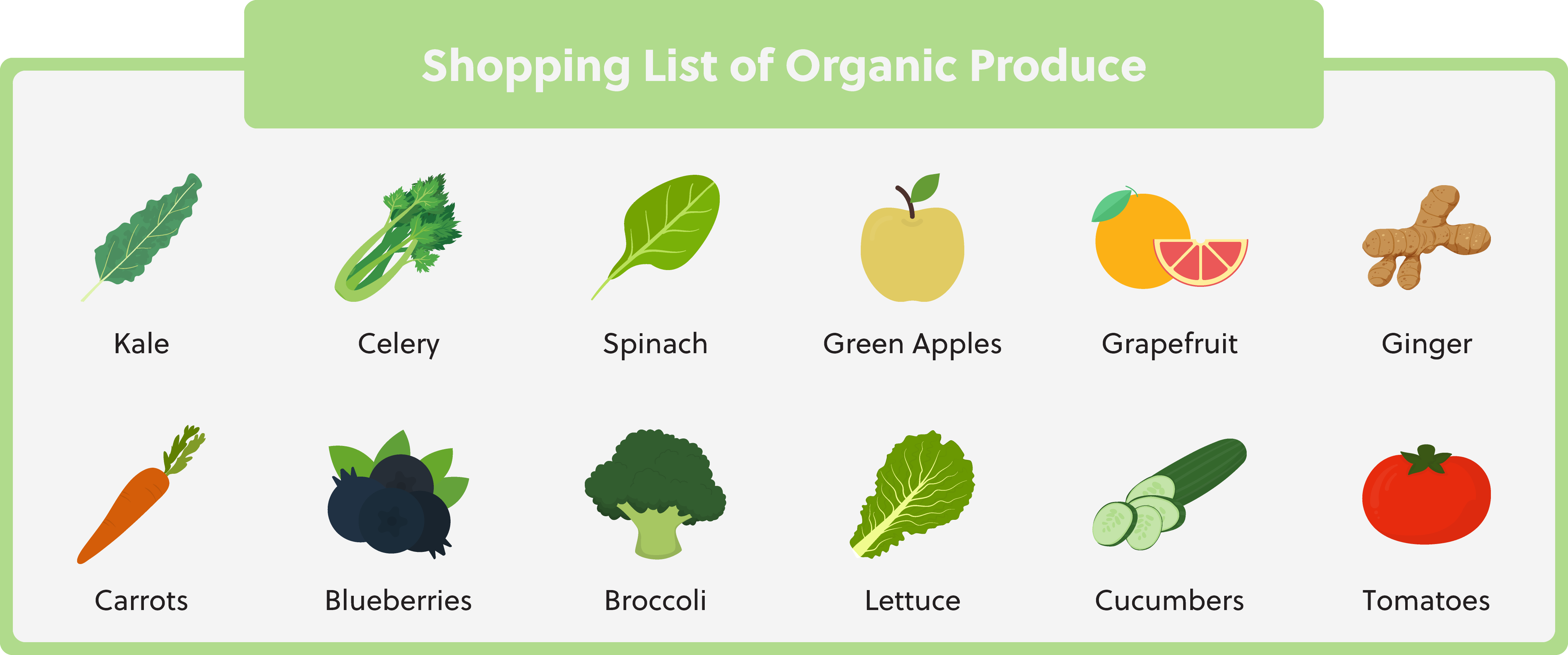 shopping-list-of-organic-produce.png