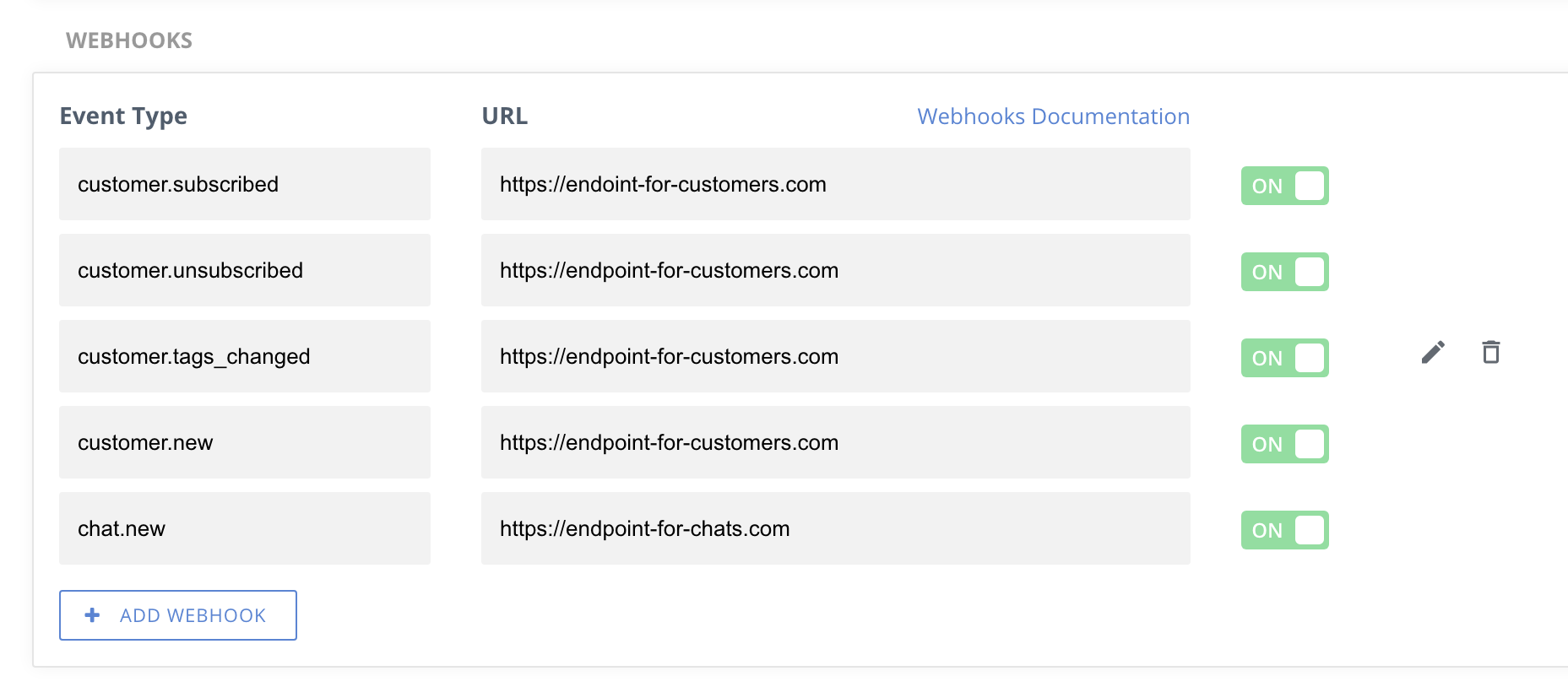 Webhook events activated