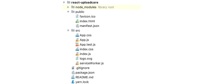 React Project Directory Structure